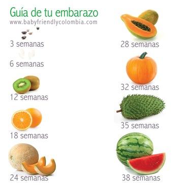 frutas-embarazo-diario